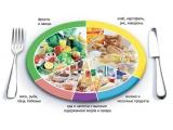 Кафе Печки-Лавочки - иконка «питание» в Бавленах